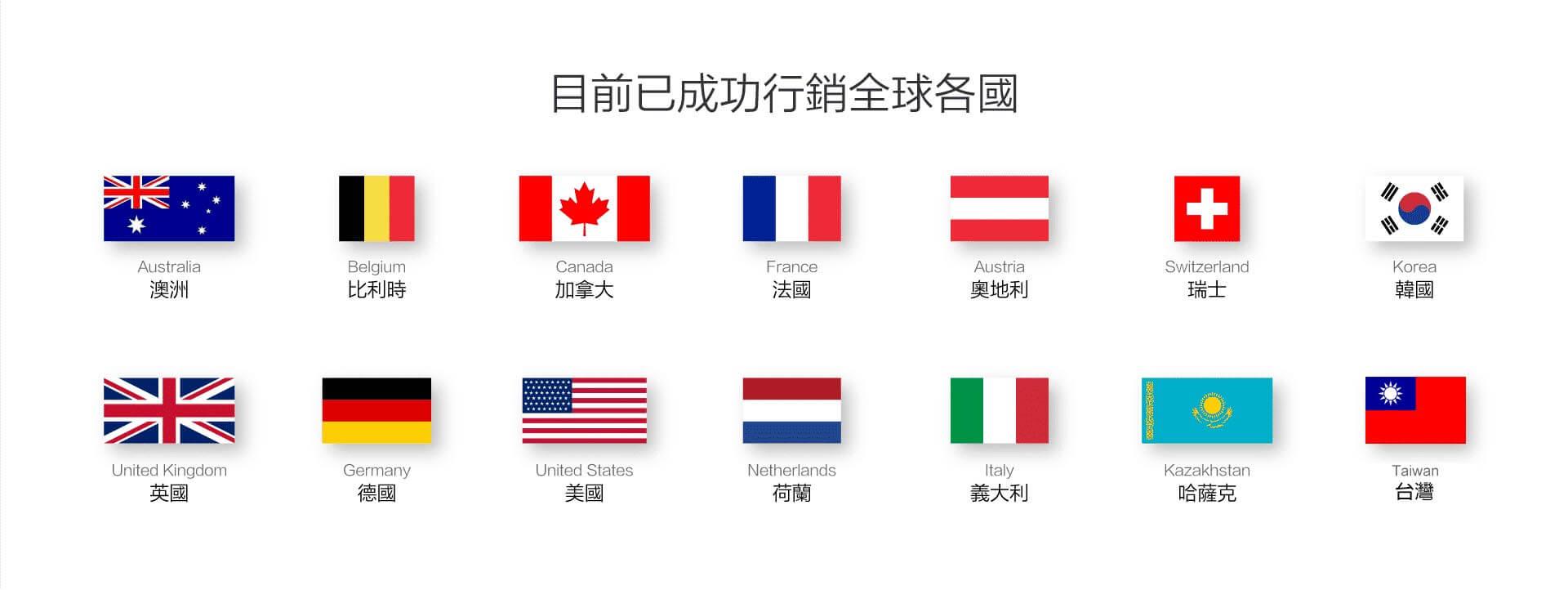 Poll-tex防霾紗窗目前已成功行銷世界各國